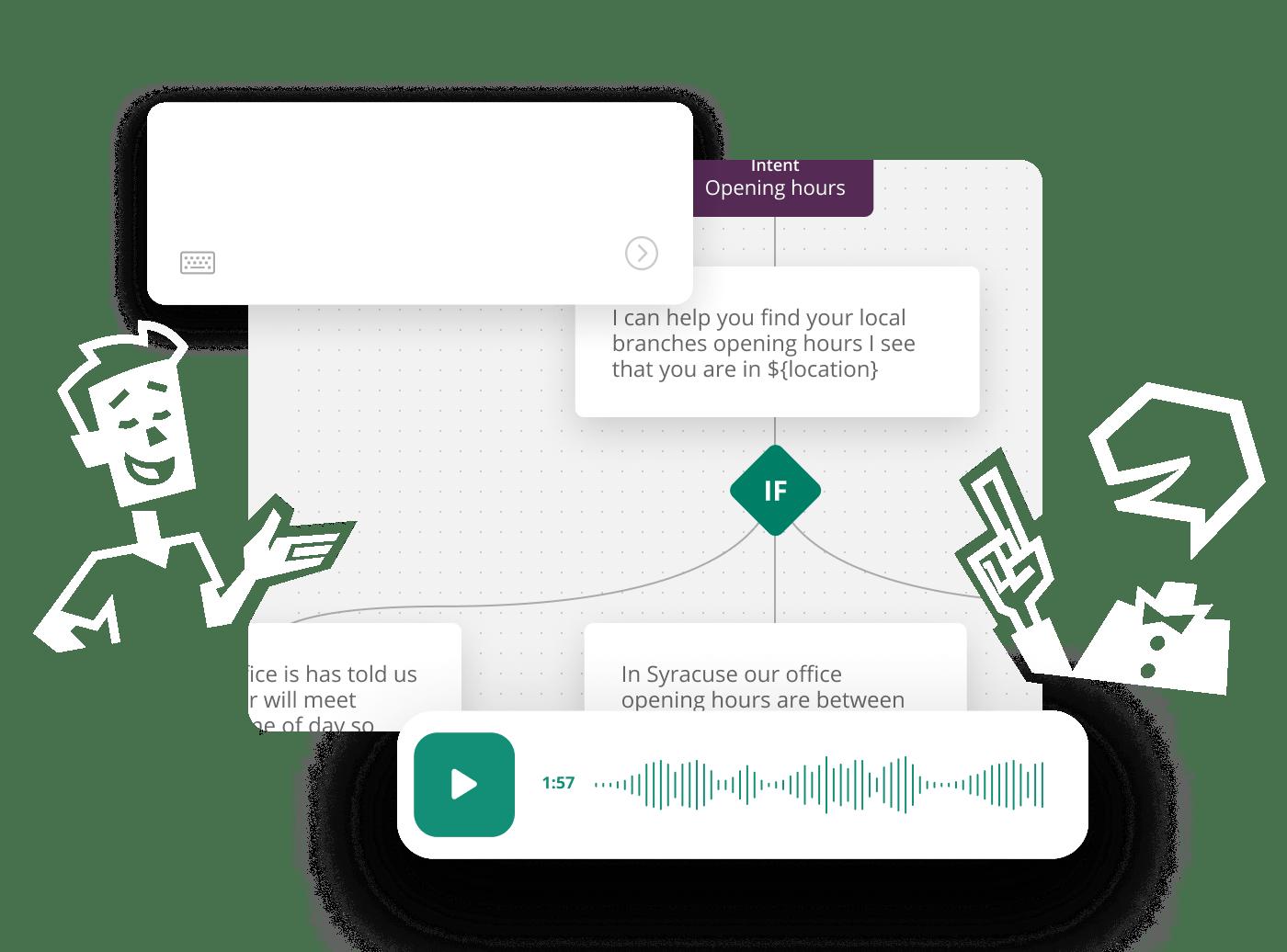 Voice bots
