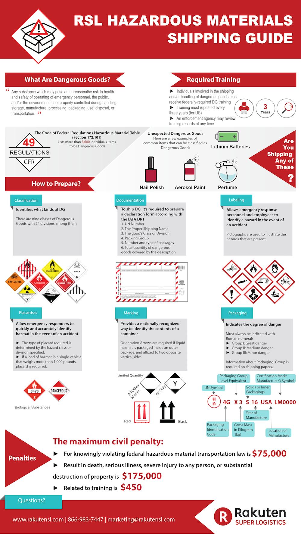 RSL Hazardous Materials Shipping Guide