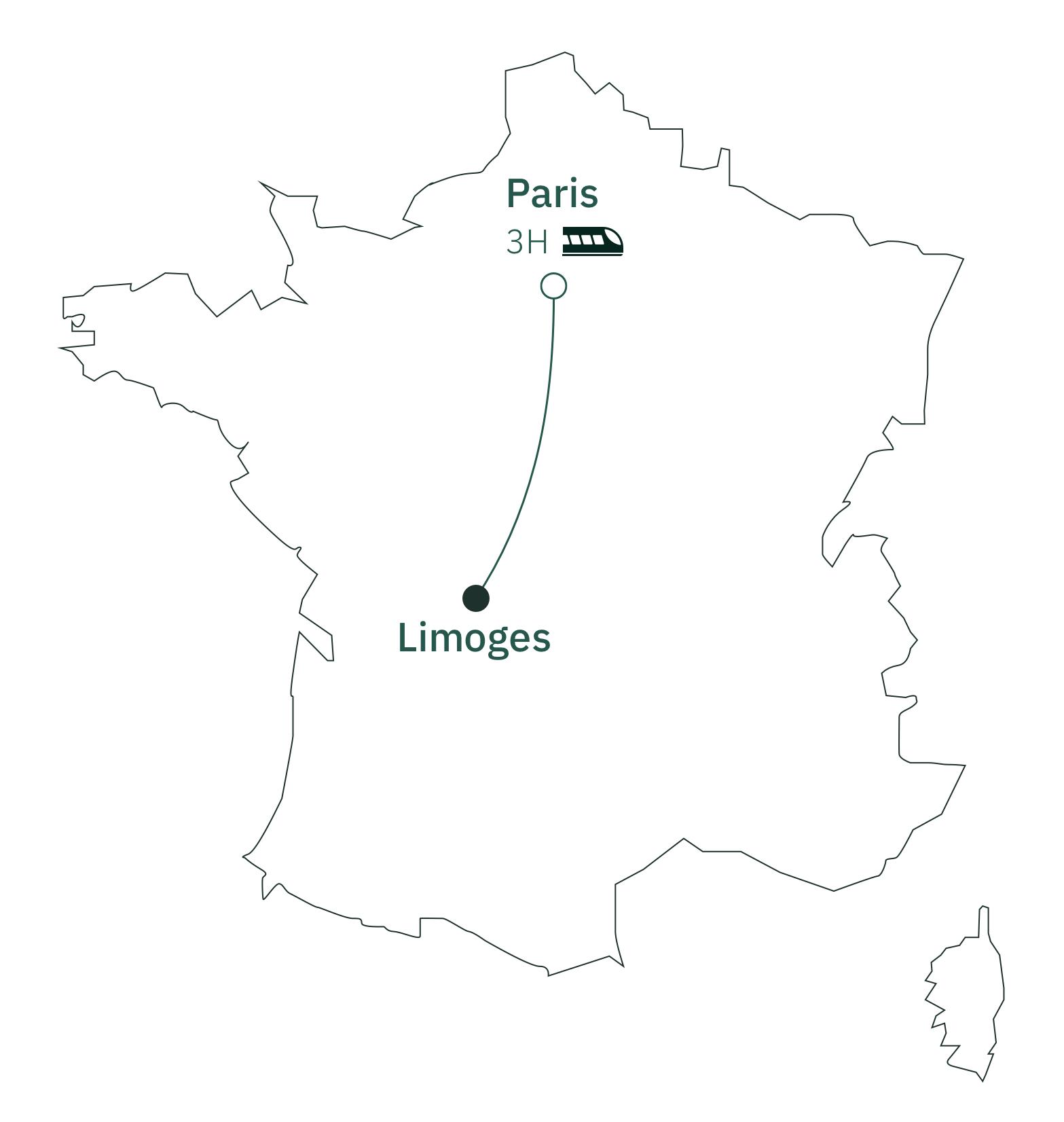 Carte distance Paris Limoges