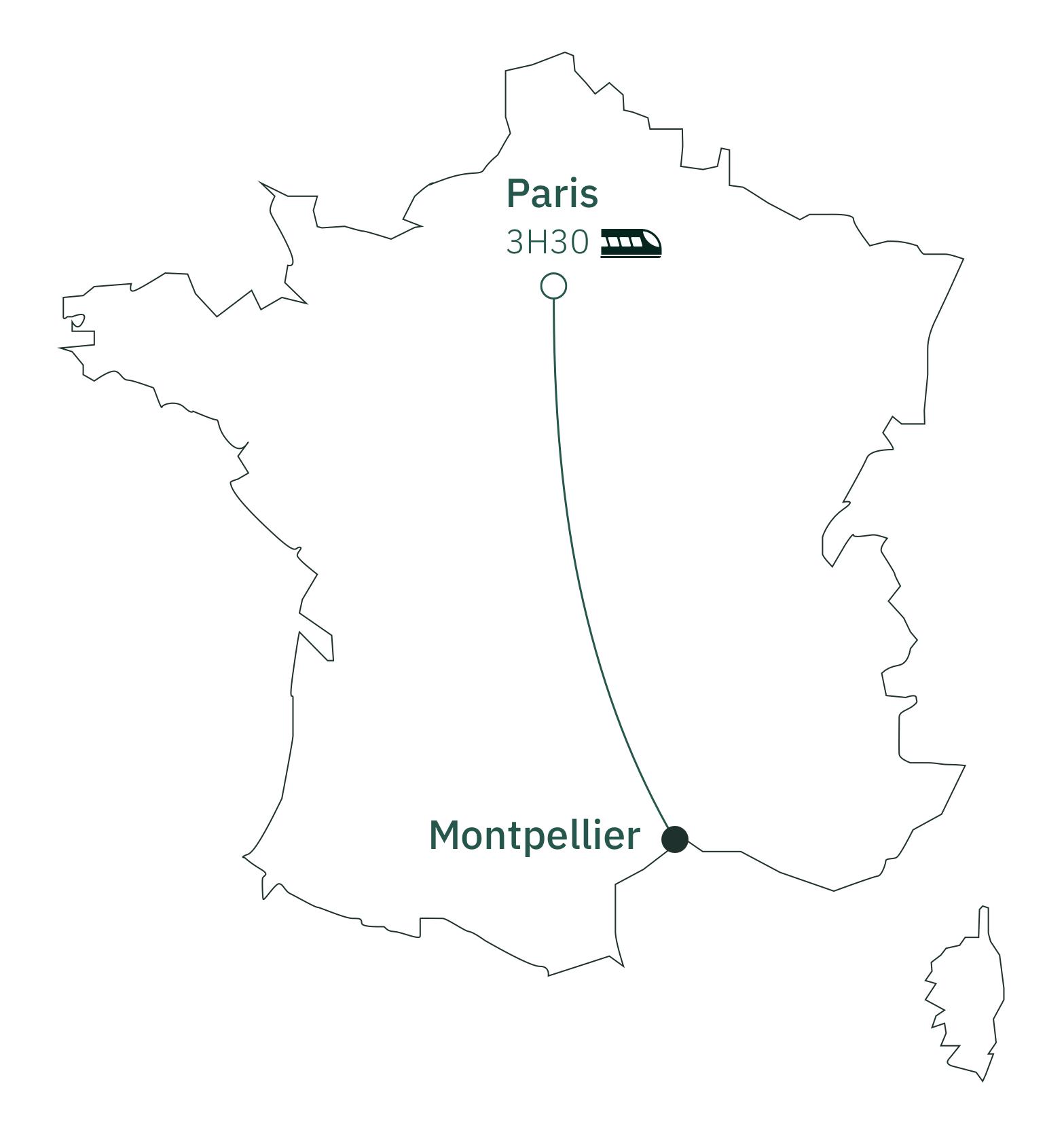 Carte distance Paris Montpellier