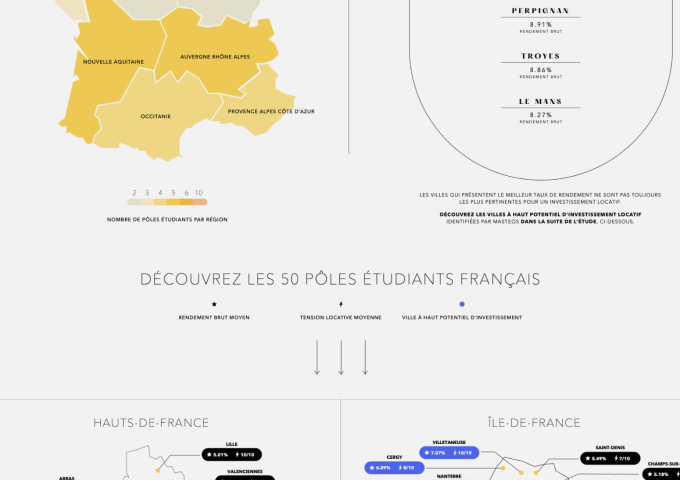 Investissement locatif : les villes étudiantes les plus sûres, et les plu... Copy