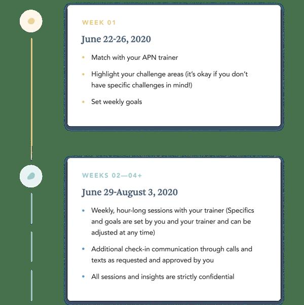 OSU and trusted wellness partner program timeline week 1 and week 2 june through august