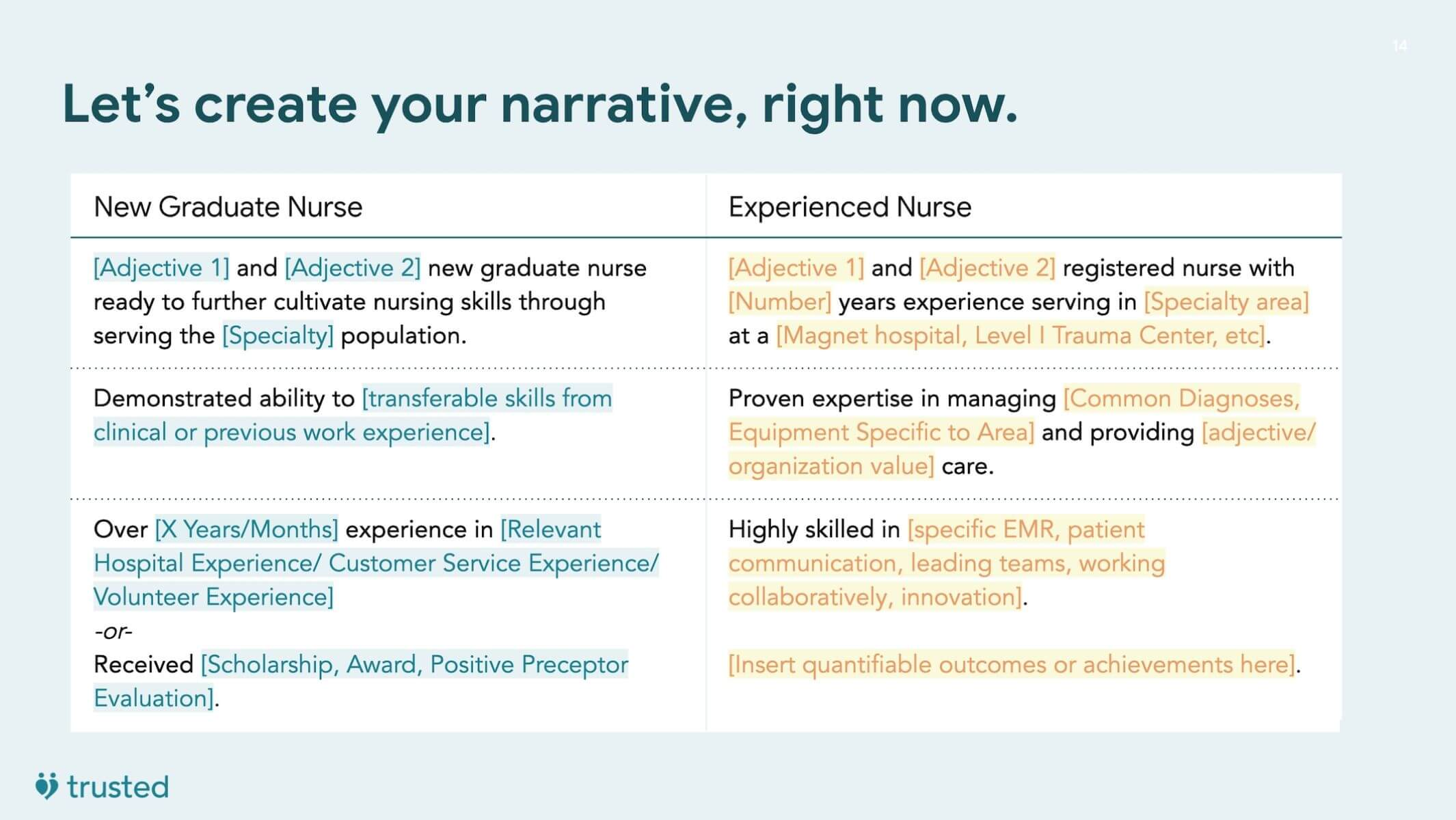 two-sided example slide of nurse narratives showing new graduate nurse and more experienced nurse example