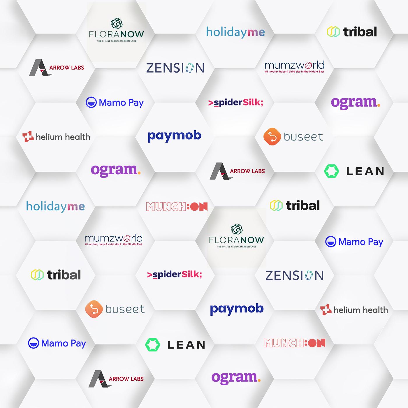 Banner of logos of Global Ventures portfolio companies