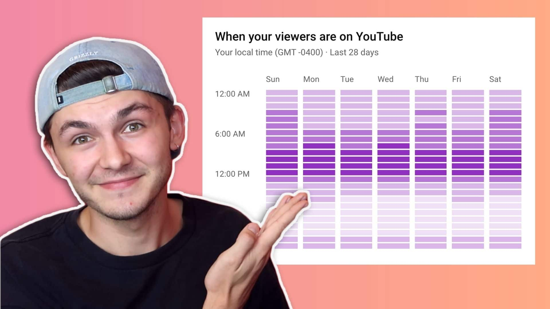 Here's the best day and time to post on YouTube according to our research